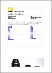 Peter Russell Photography: Nikon Brochures & Manuals